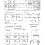 ipa_chart_2005